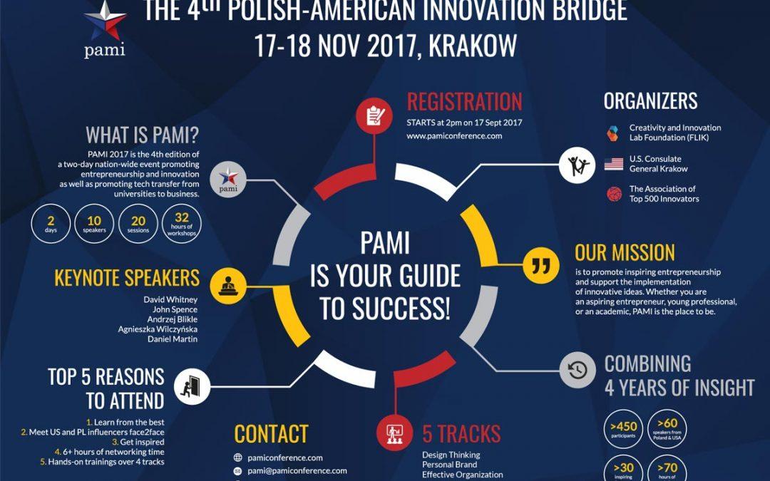 Polsko – Amerykański Most Innowacji na Podhalu